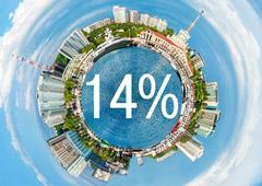 Как продавать Сочи с комиссией до 14 %