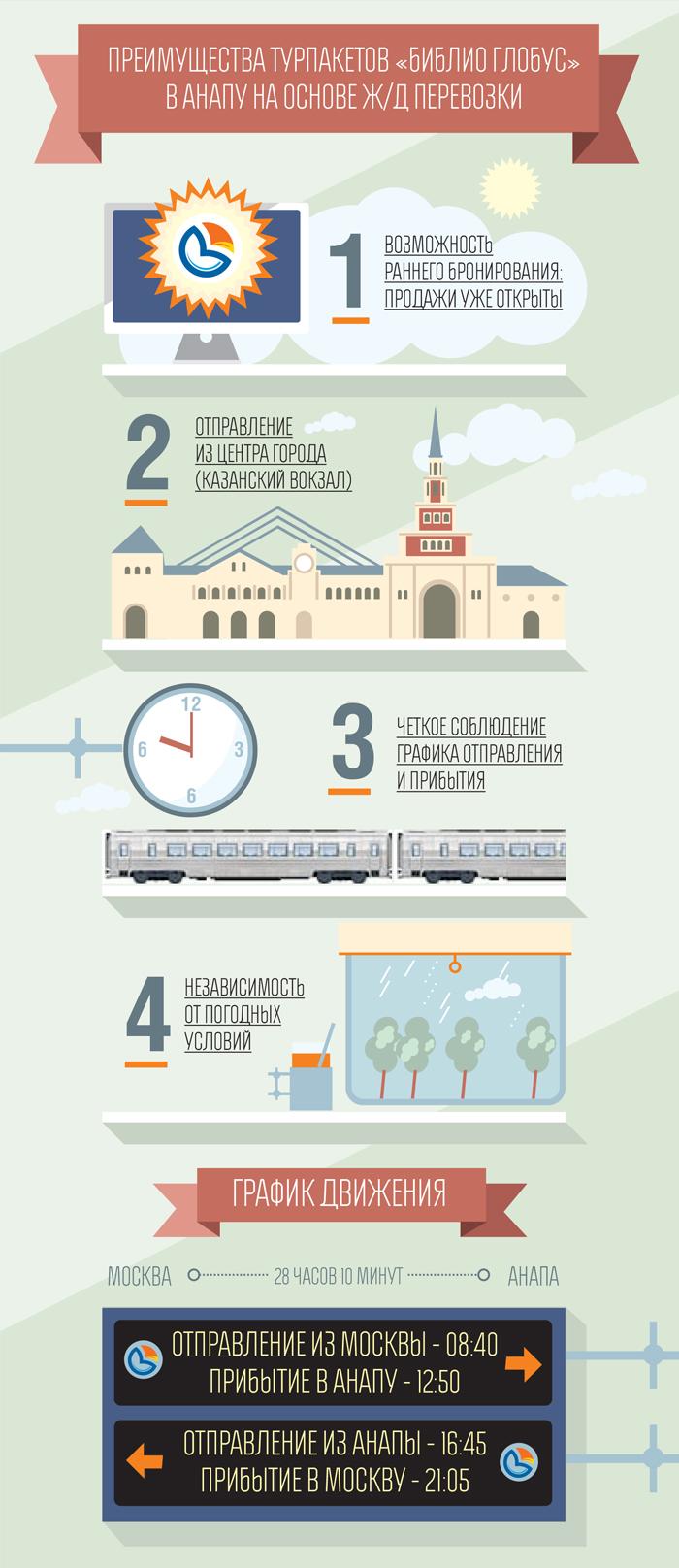 Чемодан, вокзал… Анапа!