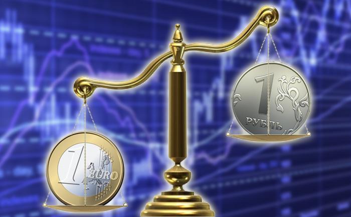 В тени крепчающего евро